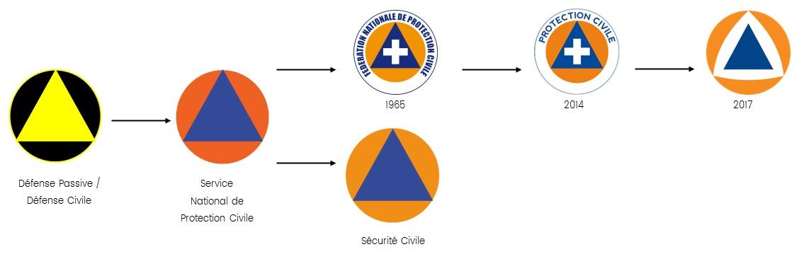 f d ration nationale de protection civile protection civile du bas rhin adpc 67